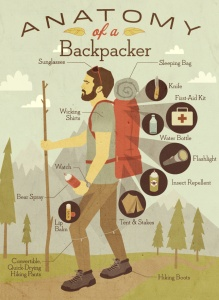 anatomy-of-a-backpacker_50291a7866a40